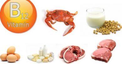 ویتامین ب 12 در چه موادی یافت می شود؟